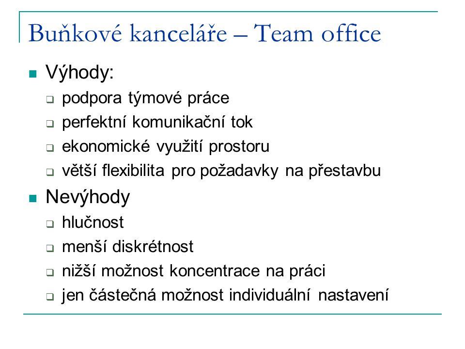 Buňkové kanceláře – Team office Výhody:  podpora týmové práce  perfektní komunikační tok  ekonomické využití prostoru  větší flexibilita pro požad