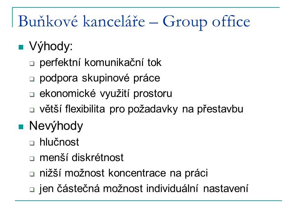 Buňkové kanceláře – Group office Výhody:  perfektní komunikační tok  podpora skupinové práce  ekonomické využití prostoru  větší flexibilita pro p