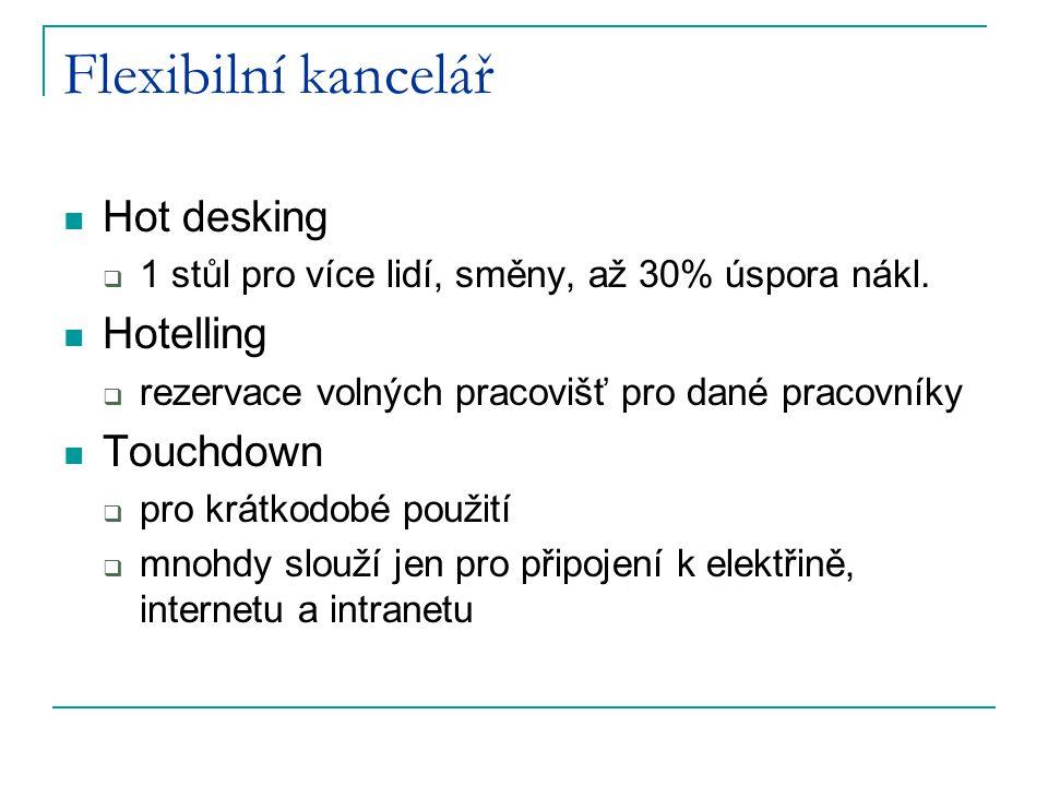Flexibilní kancelář Hot desking  1 stůl pro více lidí, směny, až 30% úspora nákl. Hotelling  rezervace volných pracovišť pro dané pracovníky Touchdo