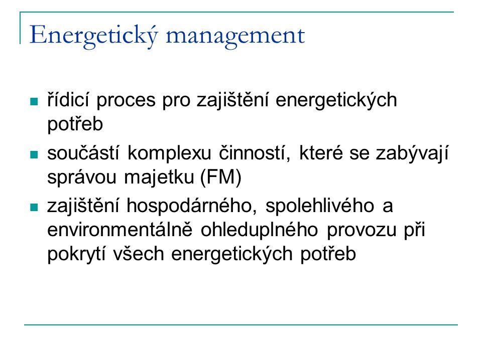 Energetický management řídicí proces pro zajištění energetických potřeb součástí komplexu činností, které se zabývají správou majetku (FM) zajištění h
