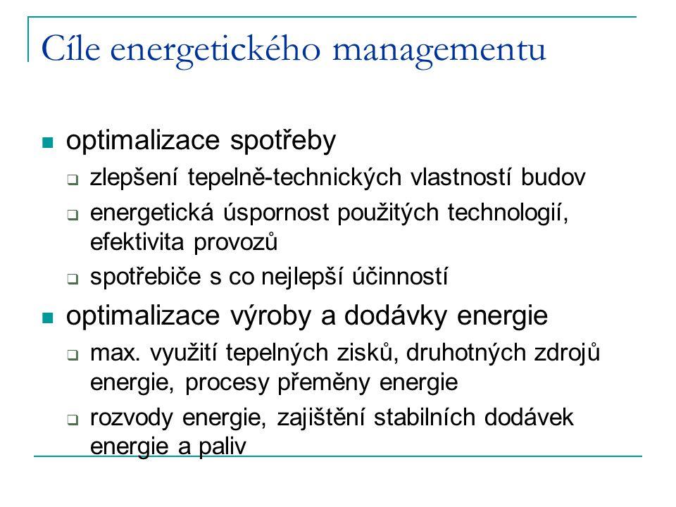 Cíle energetického managementu optimalizace spotřeby  zlepšení tepelně-technických vlastností budov  energetická úspornost použitých technologií, ef