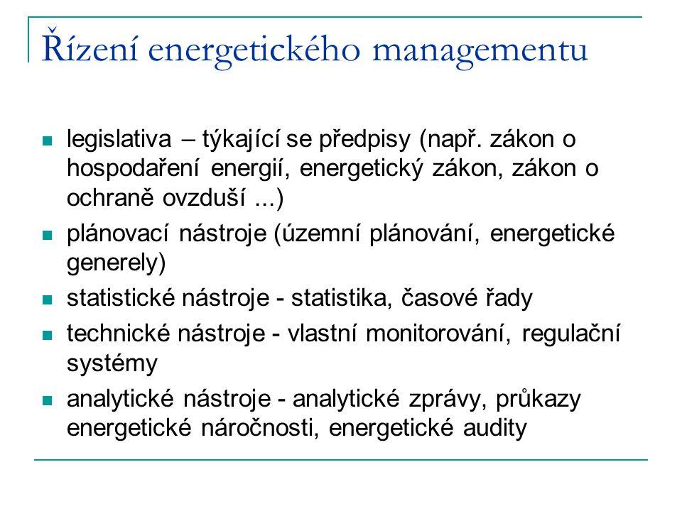 Řízení energetického managementu legislativa – týkající se předpisy (např. zákon o hospodaření energií, energetický zákon, zákon o ochraně ovzduší...)