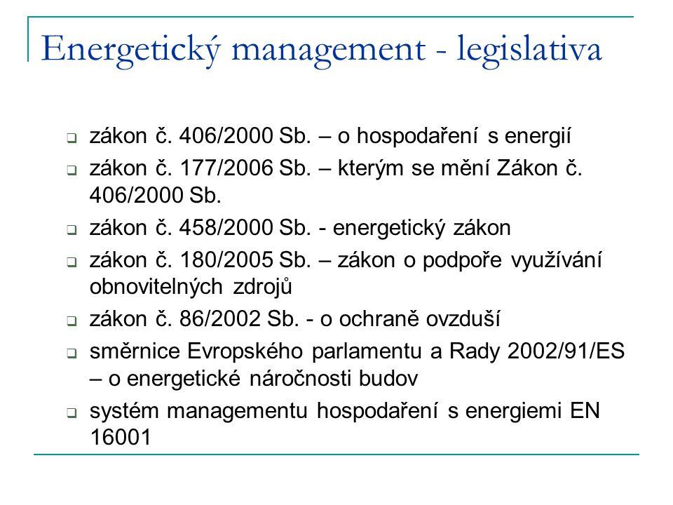 Energetický management - legislativa  zákon č. 406/2000 Sb. – o hospodaření s energií  zákon č. 177/2006 Sb. – kterým se mění Zákon č. 406/2000 Sb.