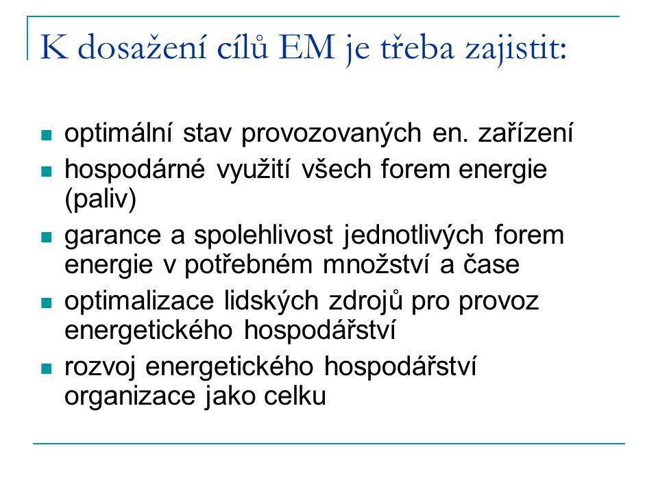 K dosažení cílů EM je třeba zajistit: optimální stav provozovaných en. zařízení hospodárné využití všech forem energie (paliv) garance a spolehlivost