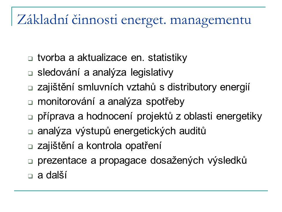 Základní činnosti energet. managementu  tvorba a aktualizace en. statistiky  sledování a analýza legislativy  zajištění smluvních vztahů s distribu