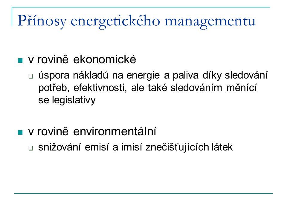 Přínosy energetického managementu v rovině ekonomické  úspora nákladů na energie a paliva díky sledování potřeb, efektivnosti, ale také sledováním mě