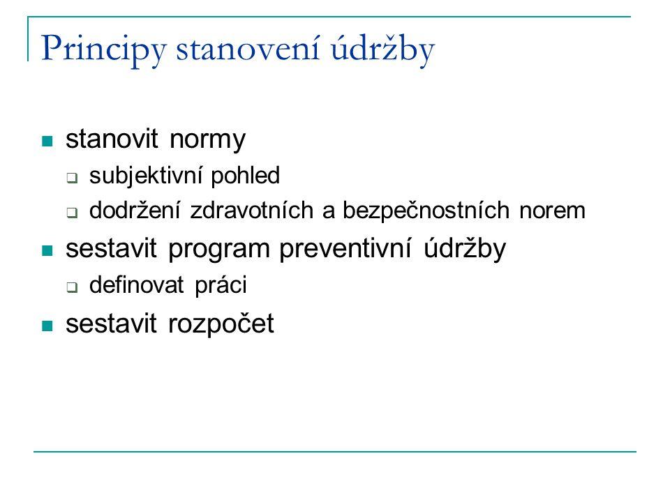 Energetický management - legislativa  zákon č.406/2000 Sb.