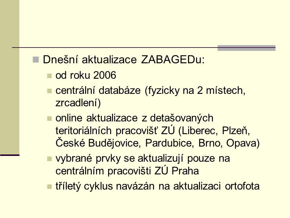 Dnešní aktualizace ZABAGEDu: od roku 2006 centrální databáze (fyzicky na 2 místech, zrcadlení) online aktualizace z detašovaných teritoriálních pracov