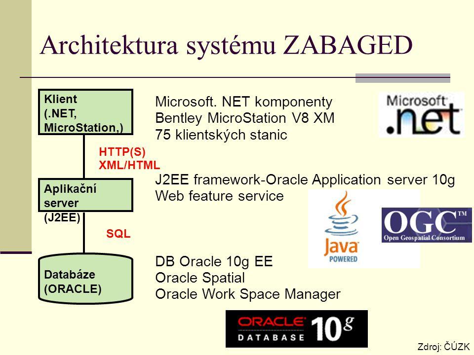 SQL HTTP(S) XML/HTML Databáze (ORACLE) Aplikační server (J2EE) Klient (.NET, MicroStation,) Microsoft. NET komponenty Bentley MicroStation V8 XM 75 kl