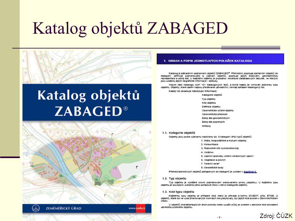 Katalog objektů ZABAGED Zdroj: ČÚZK