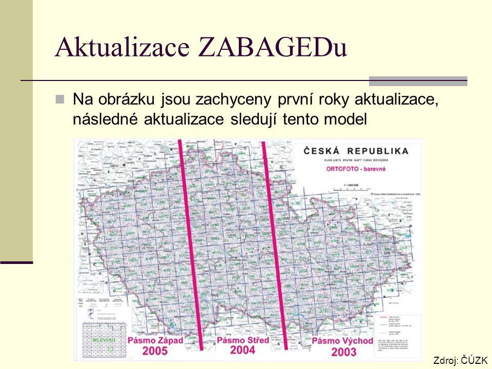 Aktualizace ZABAGEDu Na obrázku jsou zachyceny první roky aktualizace, následné aktualizace sledují tento model Zdroj: ČÚZK