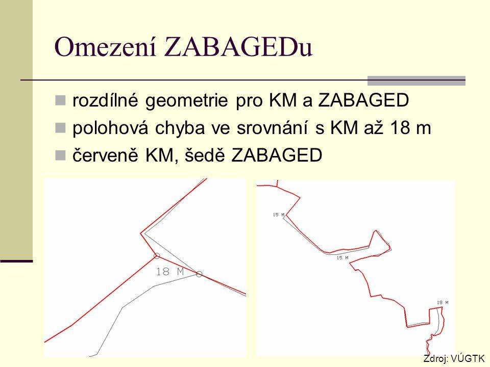 Omezení ZABAGEDu rozdílné geometrie pro KM a ZABAGED polohová chyba ve srovnání s KM až 18 m červeně KM, šedě ZABAGED Zdroj: VÚGTK