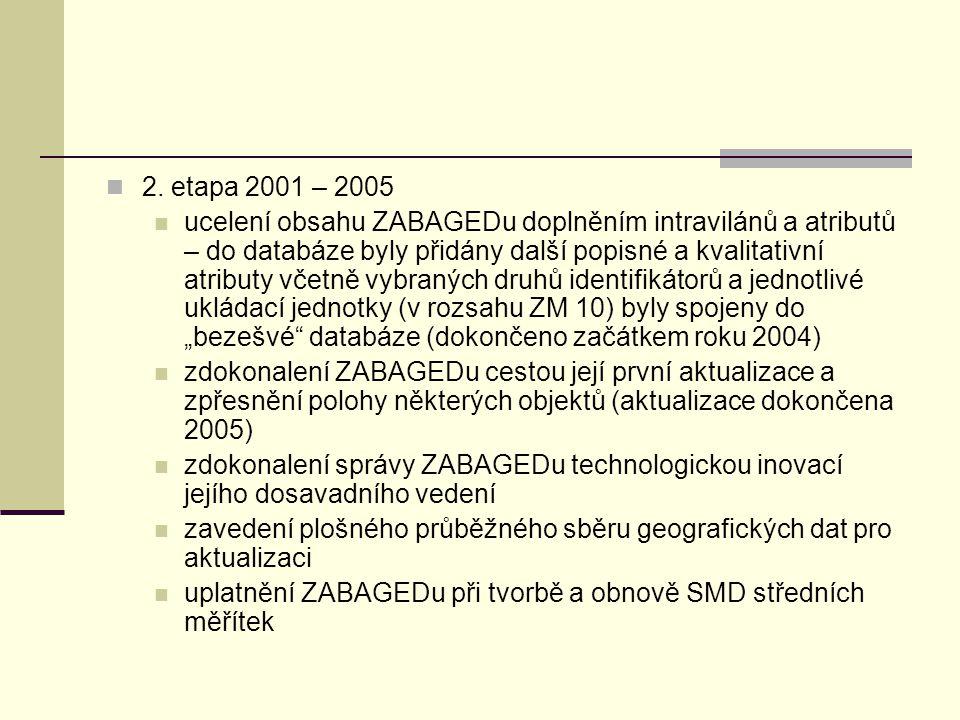 2. etapa 2001 – 2005 ucelení obsahu ZABAGEDu doplněním intravilánů a atributů – do databáze byly přidány další popisné a kvalitativní atributy včetně