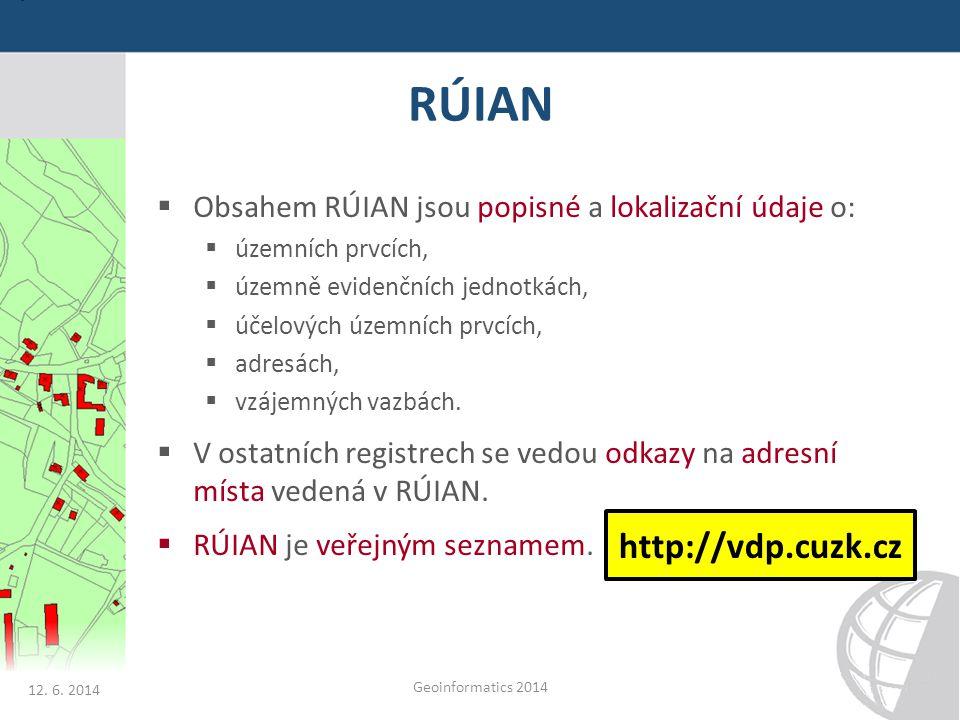 RÚIAN  Obsahem RÚIAN jsou popisné a lokalizační údaje o:  územních prvcích,  územně evidenčních jednotkách,  účelových územních prvcích,  adresác