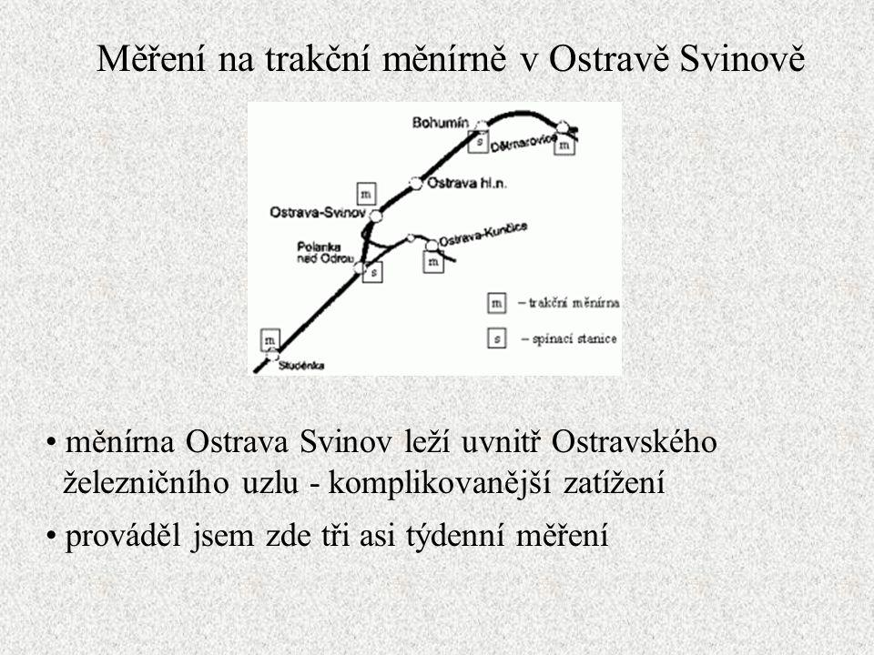 Měření na trakční měnírně v Ostravě Svinově měnírna Ostrava Svinov leží uvnitř Ostravského železničního uzlu - komplikovanější zatížení prováděl jsem zde tři asi týdenní měření