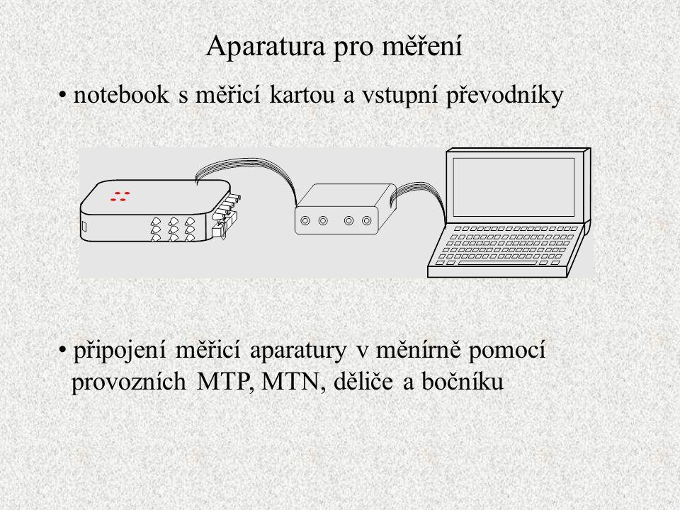 Aparatura pro měření připojení měřicí aparatury v měnírně pomocí provozních MTP, MTN, děliče a bočníku notebook s měřicí kartou a vstupní převodníky