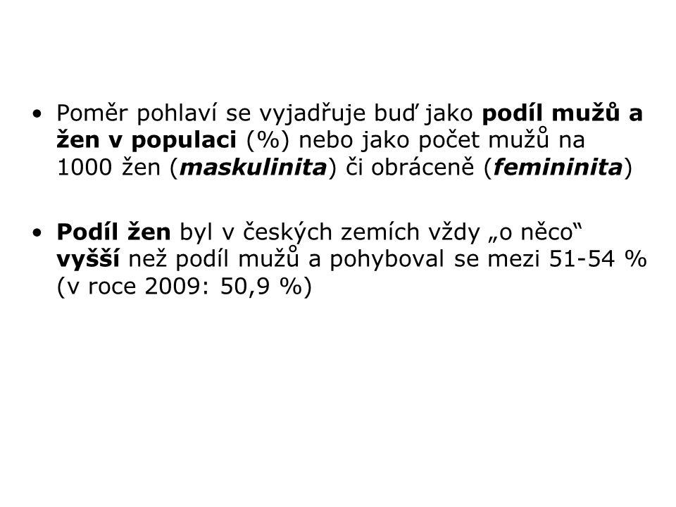 Poměr pohlaví se vyjadřuje buď jako podíl mužů a žen v populaci (%) nebo jako počet mužů na 1000 žen (maskulinita) či obráceně (femininita) Podíl žen