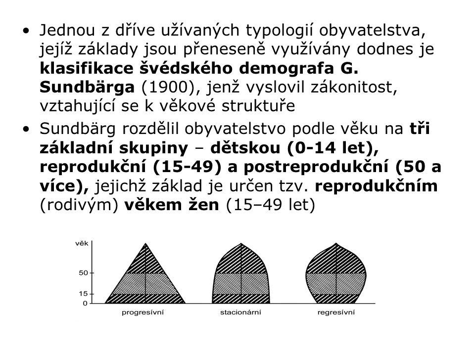 Jednou z dříve užívaných typologií obyvatelstva, jejíž základy jsou přeneseně využívány dodnes je klasifikace švédského demografa G. Sundbärga (1900),