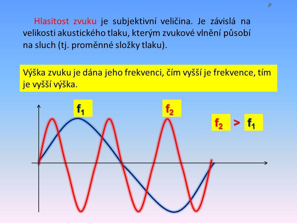 Výška zvuku je dána jeho frekvenci, čím vyšší je frekvence, tím je vyšší výška. Hlasitost zvuku je subjektivní veličina. Je závislá na velikosti akust