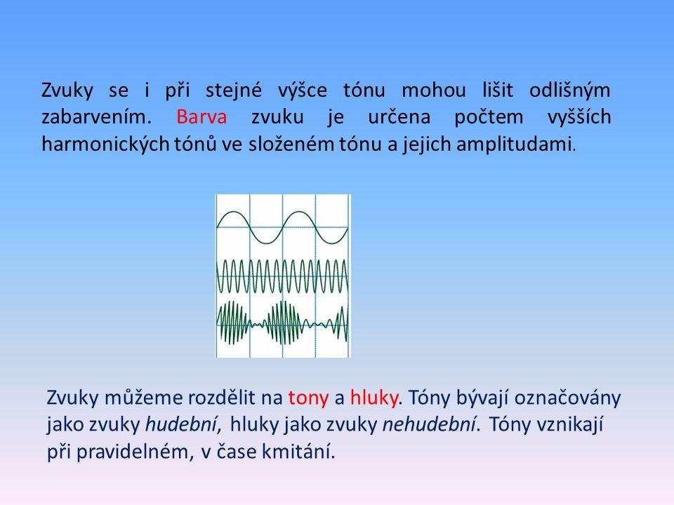 Zvuky se i při stejné výšce tónu mohou lišit odlišným zabarvením. Barva zvuku je určena počtem vyšších harmonických tónů ve složeném tónu a jejich amp