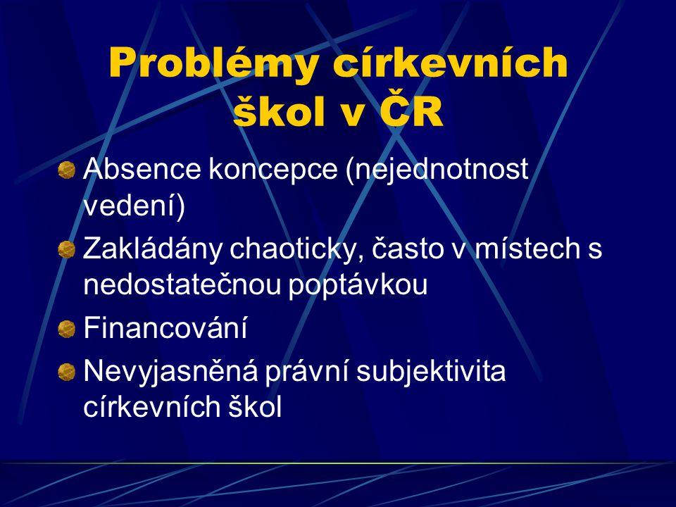 Problémy církevních škol v ČR Absence koncepce (nejednotnost vedení) Zakládány chaoticky, často v místech s nedostatečnou poptávkou Financování Nevyja