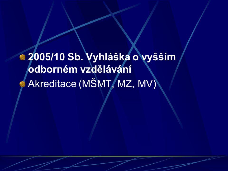 2005/10 Sb. Vyhláška o vyšším odborném vzdělávání Akreditace (MŠMT, MZ, MV)