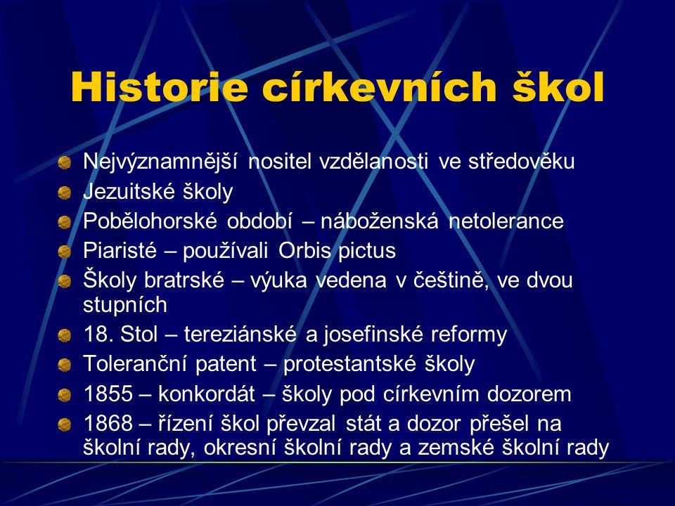 Historie církevních škol Nejvýznamnější nositel vzdělanosti ve středověku Jezuitské školy Pobělohorské období – náboženská netolerance Piaristé – použ