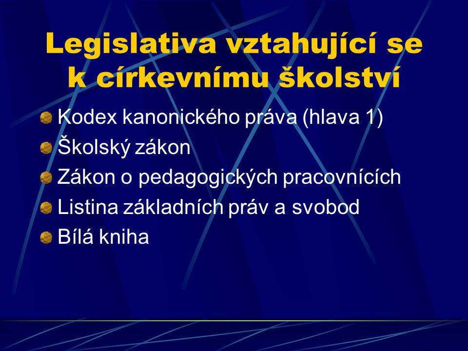 Legislativa vztahující se k církevnímu školství Kodex kanonického práva (hlava 1) Školský zákon Zákon o pedagogických pracovnících Listina základních