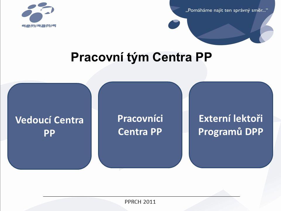 PPRCH 2011 Pracovní tým Centra PP Vedoucí Centra PP Pracovníci Centra PP Externí lektoři Programů DPP