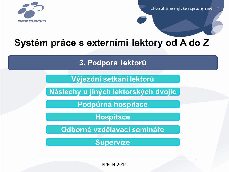 PPRCH 2011 Systém práce s externími lektory od A do Z 3.