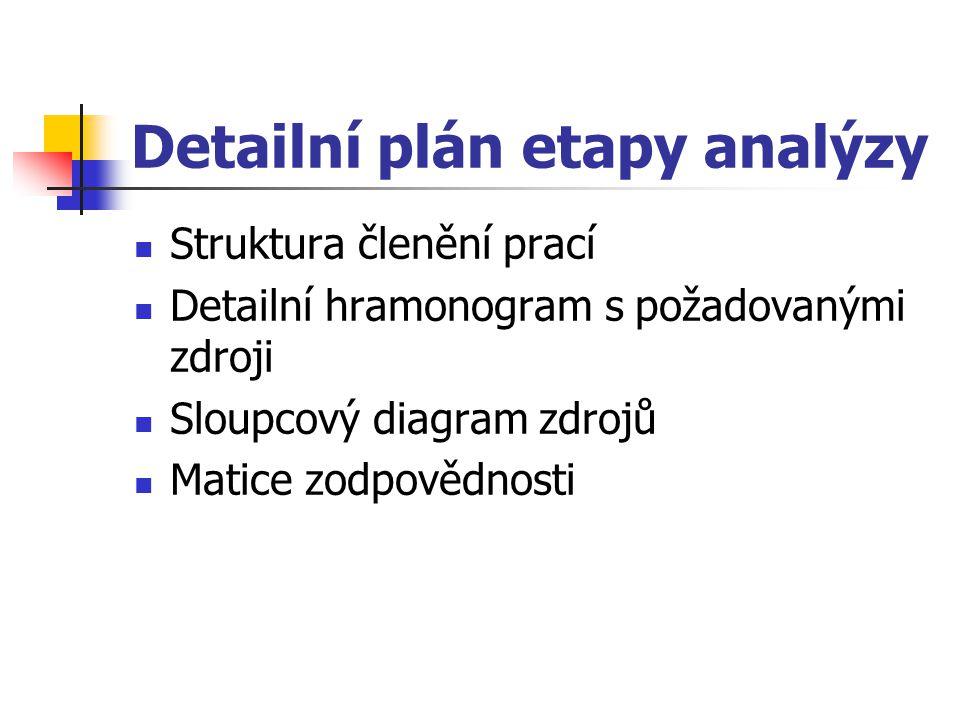 Detailní plán etapy analýzy Struktura členění prací Detailní hramonogram s požadovanými zdroji Sloupcový diagram zdrojů Matice zodpovědnosti