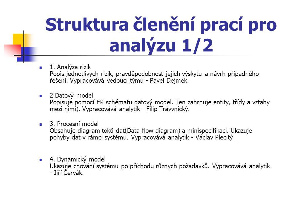 Struktura členění prací pro analýzu 1/2 1. Analýza rizik Popis jednotlivých rizik, pravděpodobnost jejich výskytu a návrh případného řešení. Vypracová