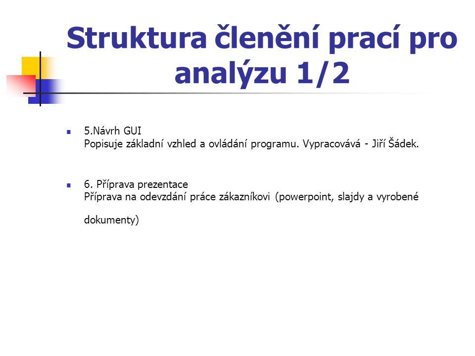 Struktura členění prací pro analýzu 1/2 5.Návrh GUI Popisuje základní vzhled a ovládání programu. Vypracovává - Jiří Šádek. 6. Příprava prezentace Pří