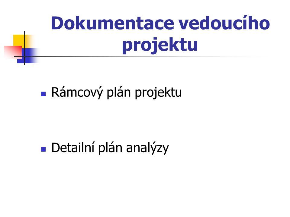 Rámcový plán projektu Stanovení rozsahu projektu – WBS Plán nákladů a rozpočtu Globální harmonogram Analýza rizik a plán řízení