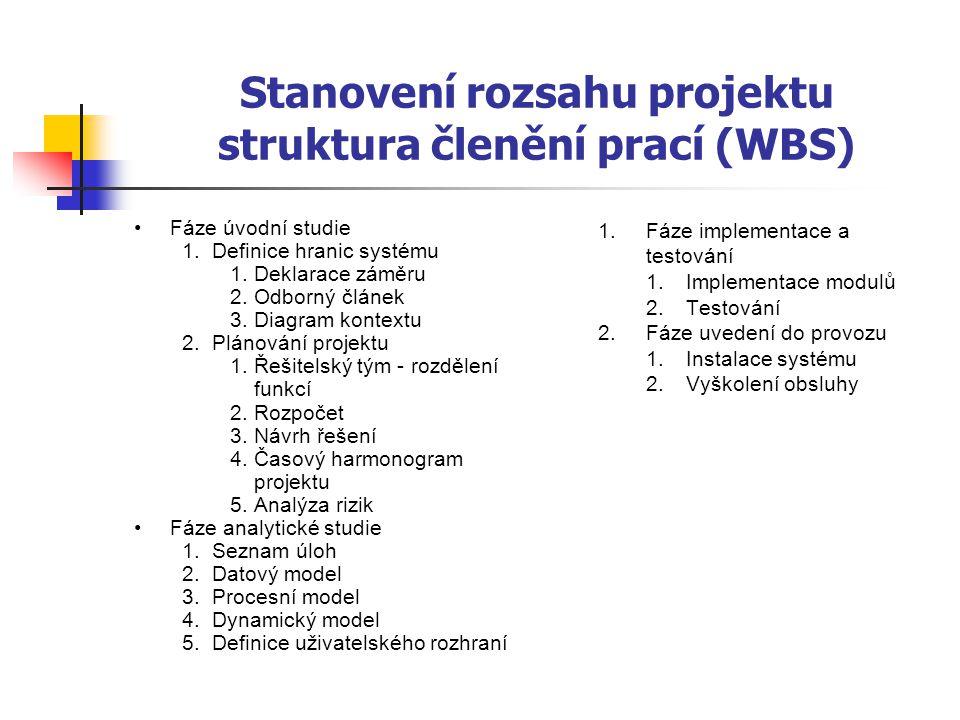 Stanovení rozsahu projektu struktura členění prací (WBS) Fáze úvodní studie 1.Definice hranic systému 1.Deklarace záměru 2.Odborný článek 3.Diagram ko