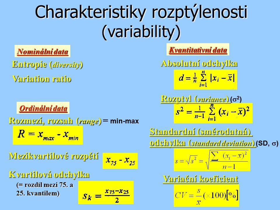 Charakteristiky rozptýlenosti (variability) Entropie ( diversity ) Rozmezí, rozsah ( range ) Rozmezí, rozsah ( range ) = min-max Mezikvartilové rozpět