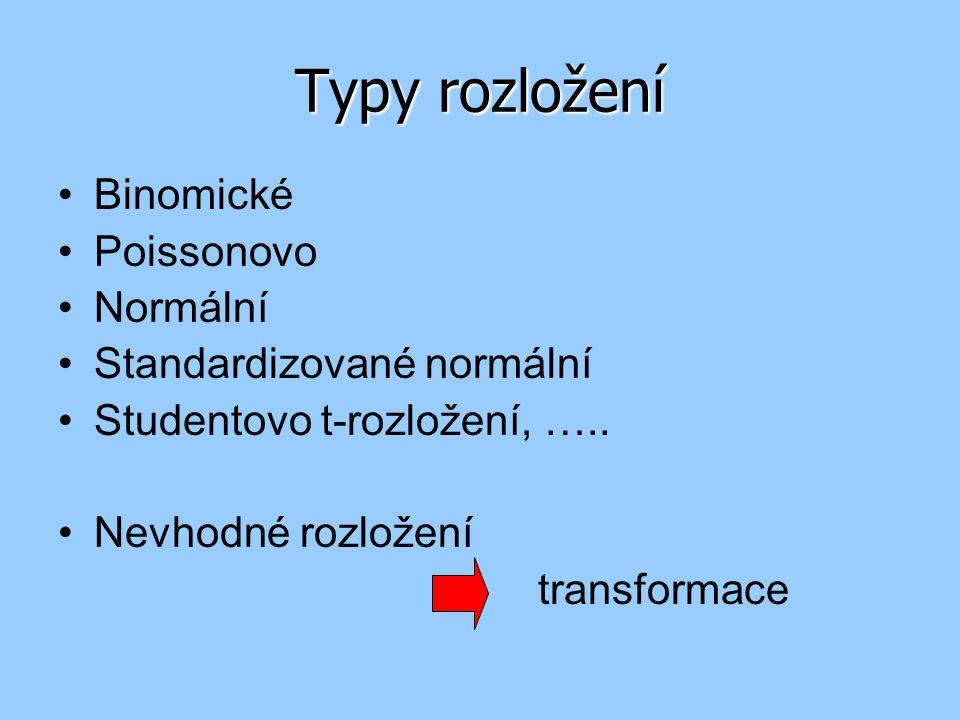 Typy rozložení Binomické Poissonovo Normální Standardizované normální Studentovo t-rozložení, ….. Nevhodné rozložení transformace
