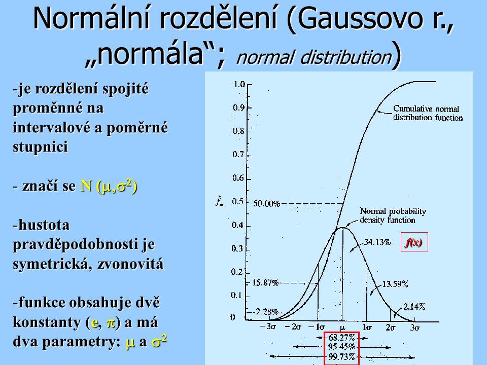 -je rozdělení spojité proměnné na intervalové a poměrné stupnici - značí se N (    -hustota pravděpodobnosti je symetrická, zvonovitá -funkce obs