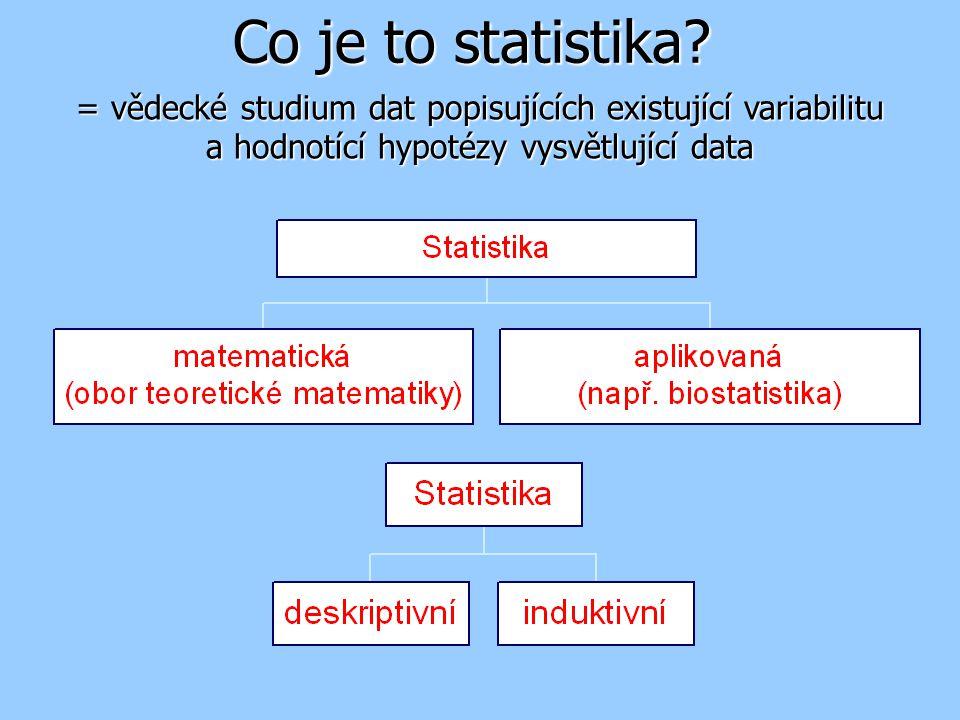 Charakteristiky centrální tendence (střední hodnoty) Modus Modus = nejčastější hodnota Medián Medián = 50 percentil, frekvenční střed Aritmetický průměr Vážený aritmetický průměr Geometrický průměr Harmonický průměr (v pořadí) Nominální data Ordinální data Kvantitativní data (pouze pro x>=0) (pouze pro x>0)