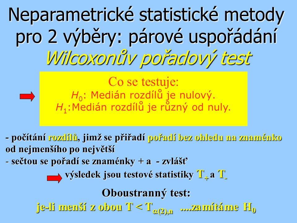 Neparametrické statistické metody pro 2 výběry: párové uspořádání Wilcoxonův pořadový test - počítání rozdílů, jimž se přiřadí pořadí bez ohledu na zn