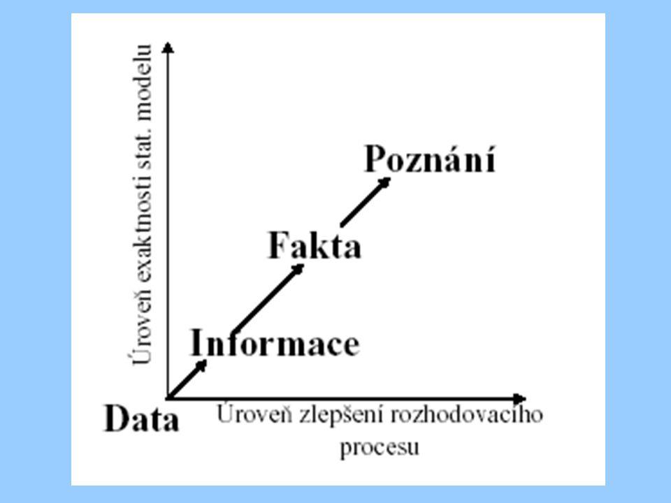 Vztah mezi modusem, mediánem a průměrem v případě kvantitativních dat Unimodální rozděleníBimodální r.