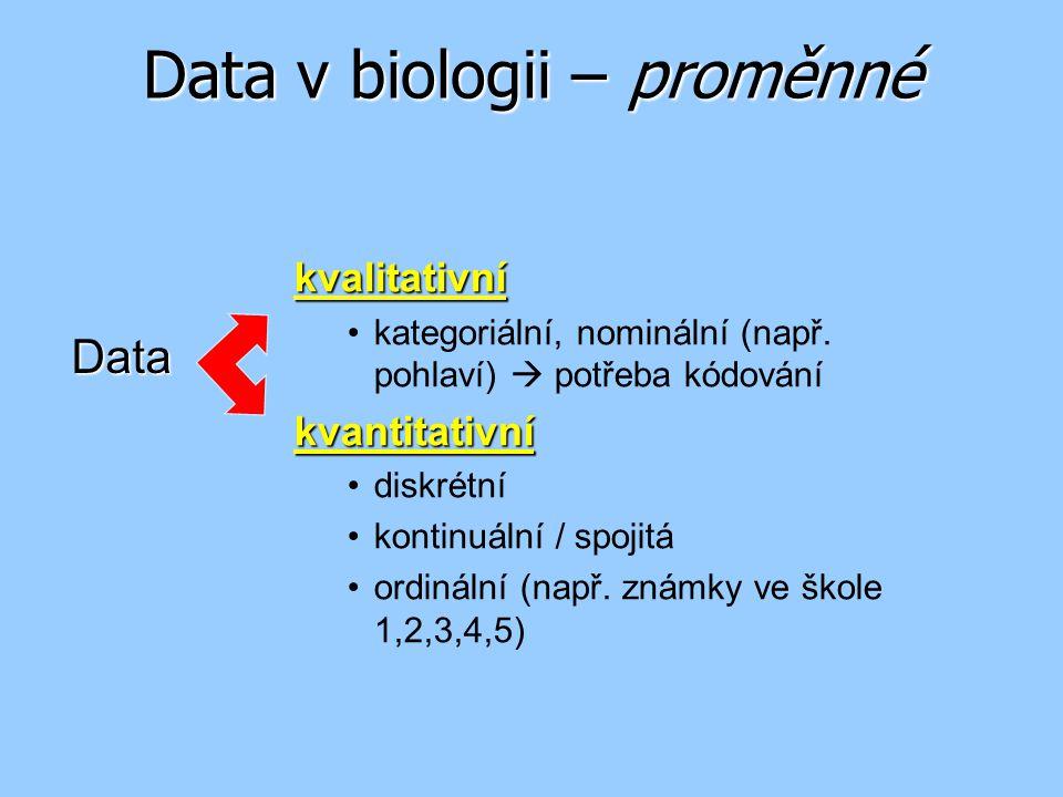 Data v biologii – proměnné kvalitativní kategoriální, nominální (např. pohlaví)  potřeba kódováníkvantitativní diskrétní kontinuální / spojitá ordiná