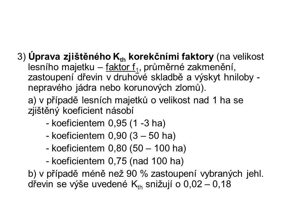 3) Úprava zjištěného K th korekčními faktory (na velikost lesního majetku – faktor f 1, průměrné zakmenění, zastoupení dřevin v druhové skladbě a výsk