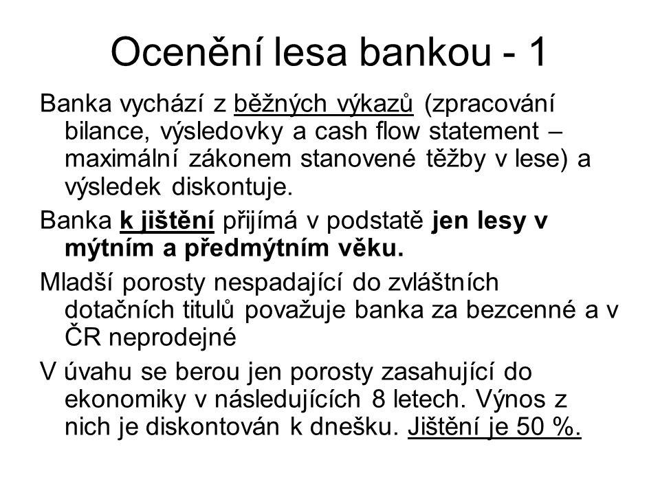 Ocenění lesa bankou - 1 Banka vychází z běžných výkazů (zpracování bilance, výsledovky a cash flow statement – maximální zákonem stanovené těžby v les