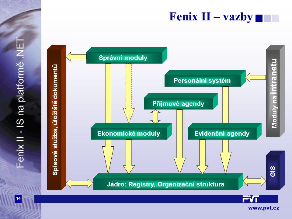 14 www.pvt.cz Fenix II – vazby Fenix II - IS na platformě.NET Jádro: Registry, Organizační struktura Ekonomické moduly Personální systém Správní moduly Moduly na intranetu Spisová služba, úložiště dokumentů Příjmové agendy Evidenční agendy GIS