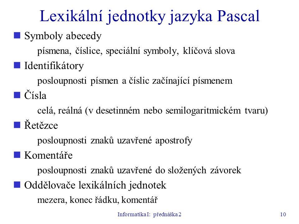 Informatika I: přednáška 210 Lexikální jednotky jazyka Pascal Symboly abecedy písmena, číslice, speciální symboly, klíčová slova Identifikátory poslou