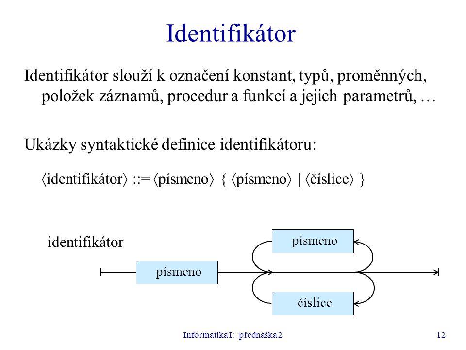 Informatika I: přednáška 212 Identifikátor Identifikátor slouží k označení konstant, typů, proměnných, položek záznamů, procedur a funkcí a jejich par