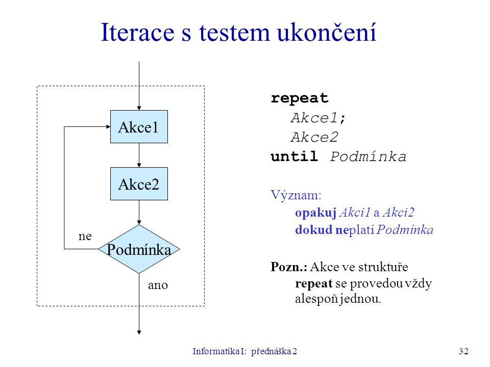 Informatika I: přednáška 232 Podmínka Akce1 ano ne repeat Akce1; Akce2 until Podmínka Význam: opakuj Akci1 a Akci2 dokud neplatí Podmínka Pozn.: Akce