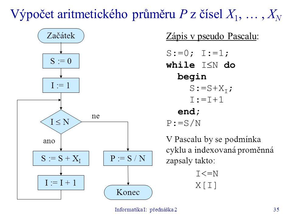 Informatika I: přednáška 235 Výpočet aritmetického průměru P z čísel X 1, …, X N ano ne S := 0 S := S + X I I := 1 Začátek Konec I  N I := I + 1 P :=