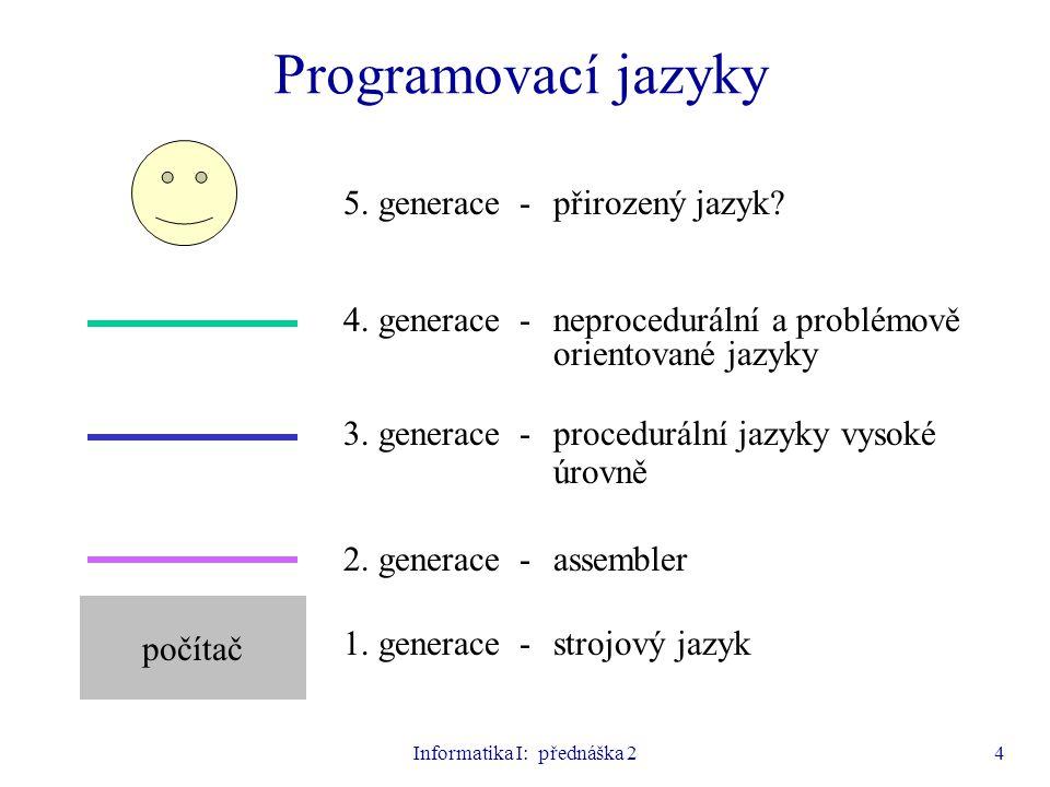 Informatika I: přednáška 24 Programovací jazyky počítač 5. generace - přirozený jazyk? 4. generace - neprocedurální a problémově orientované jazyky 3.